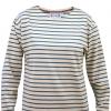 Classic-Bretons-shirt-Naturel-jeans